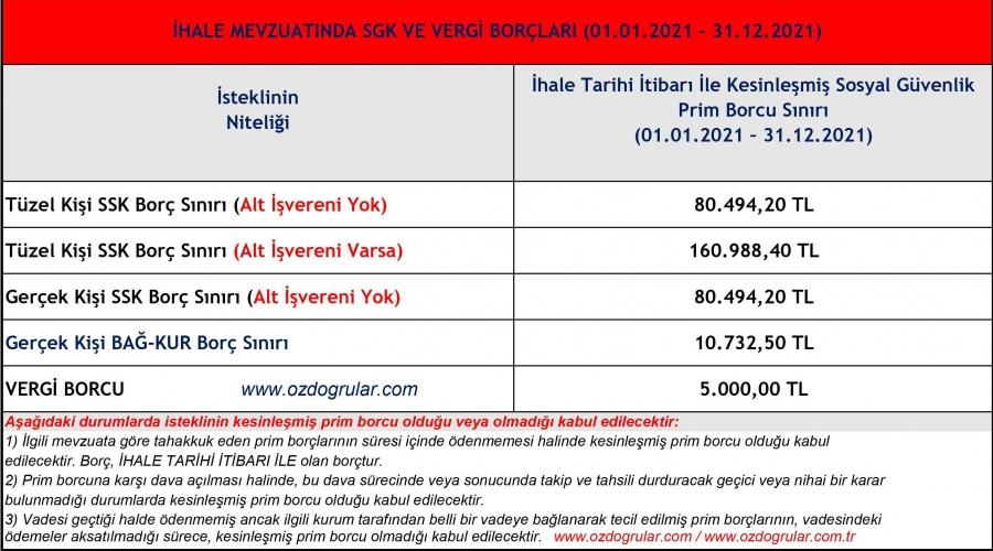 İhalelerde Vergi Ve SGK Borcu Sınırı (2019 Yılı)